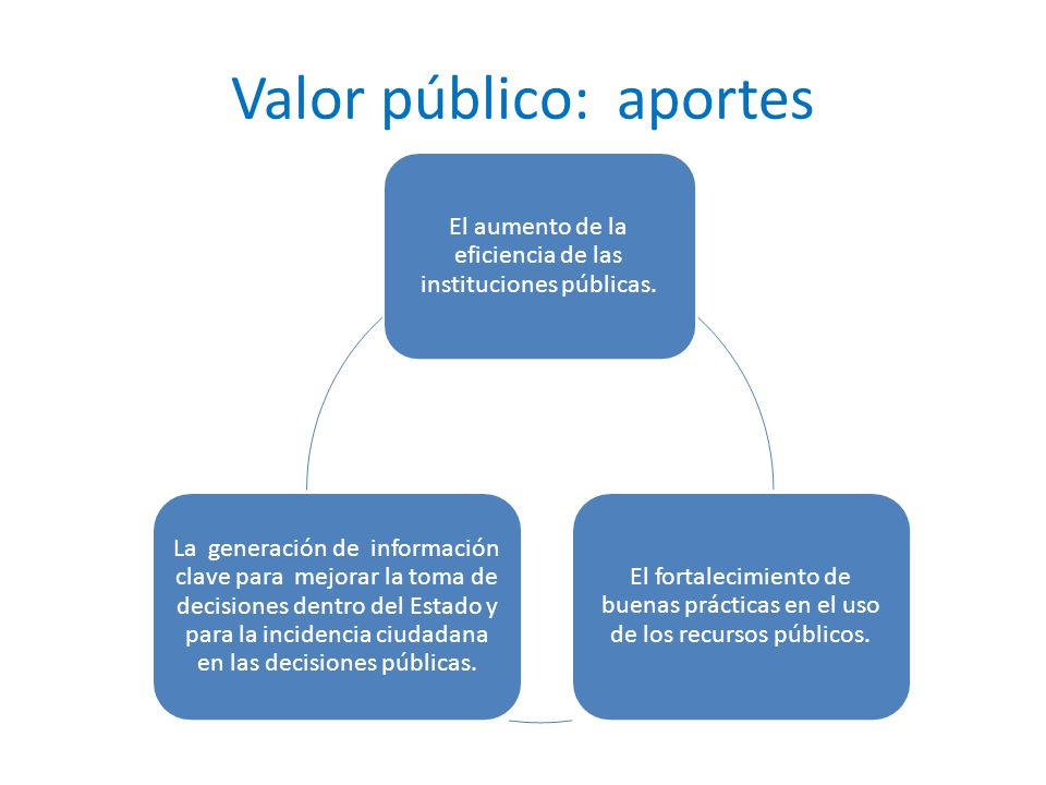 Valor público: aportes