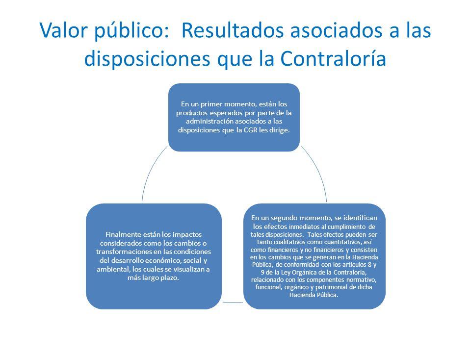 Valor público: Resultados asociados a las disposiciones que la Contraloría