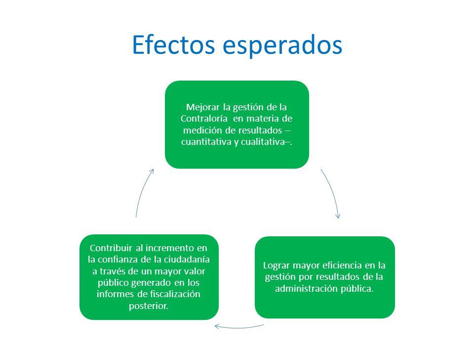 Efectos esperados Mejorar la gestión de la Contraloría en materia de medición de resultados –cuantitativa y cualitativa–.