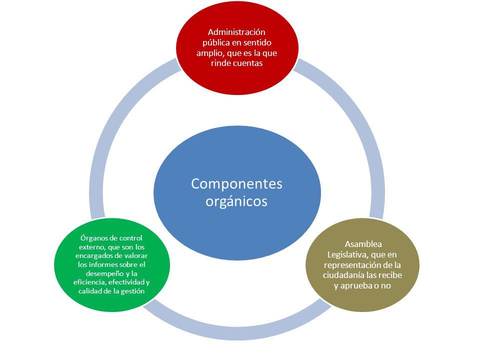 Componentes orgánicos