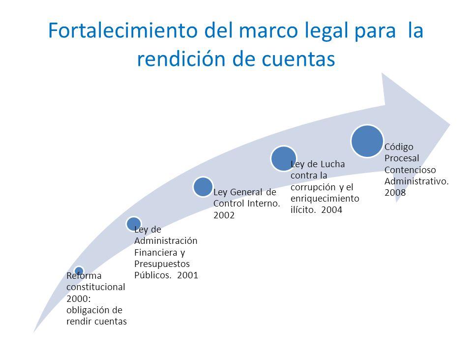 Fortalecimiento del marco legal para la rendición de cuentas