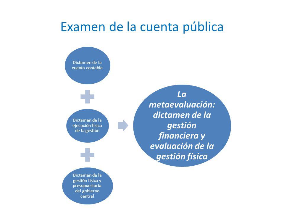 Examen de la cuenta pública