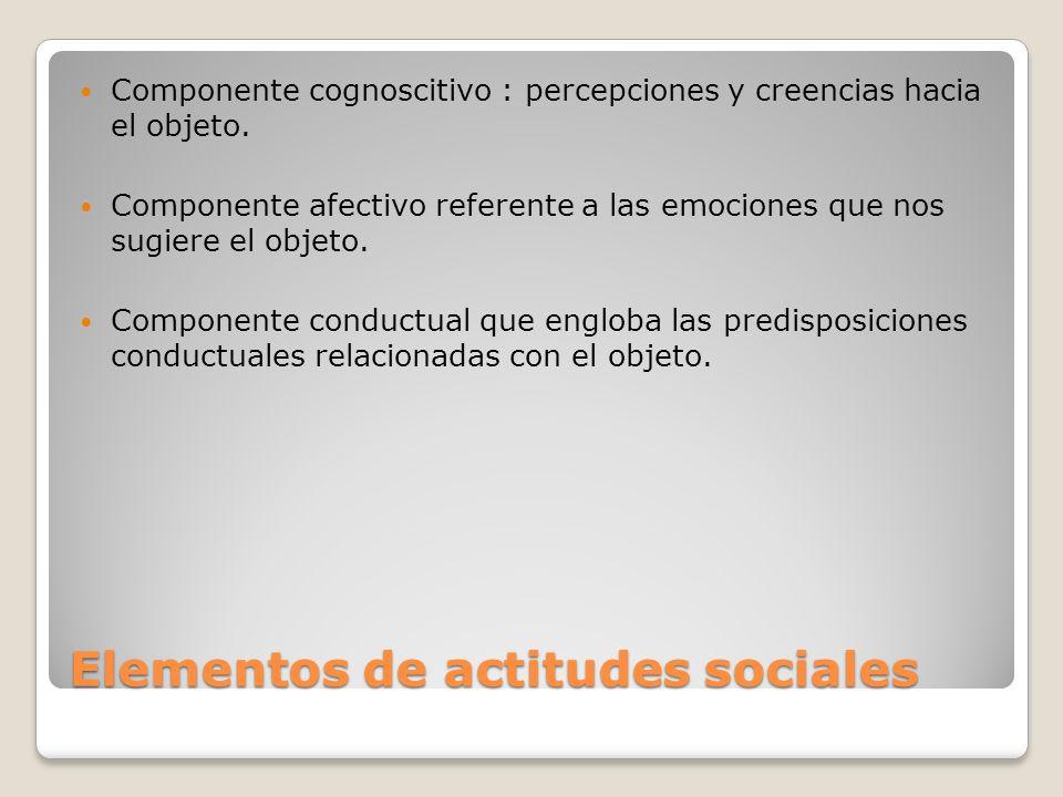 Elementos de actitudes sociales