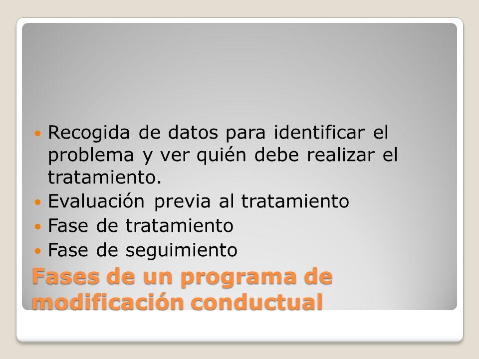 Fases de un programa de modificación conductual