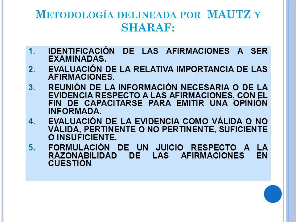 Metodología delineada por MAUTZ y SHARAF: