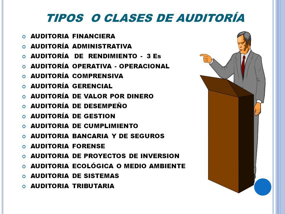TIPOS O CLASES DE AUDITORÍA