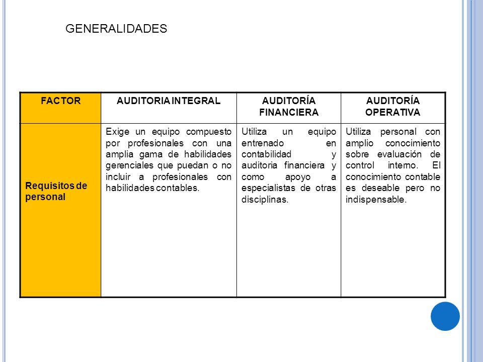 GENERALIDADES FACTOR AUDITORIA INTEGRAL AUDITORÍA FINANCIERA