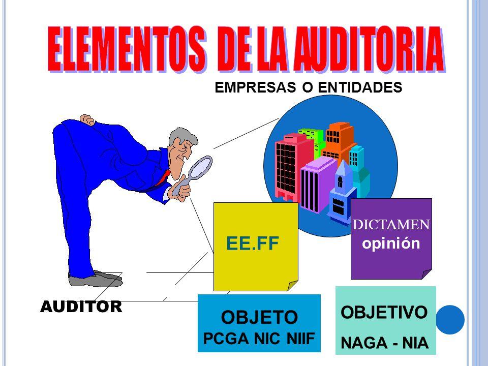 ELEMENTOS DE LA AUDITORIA