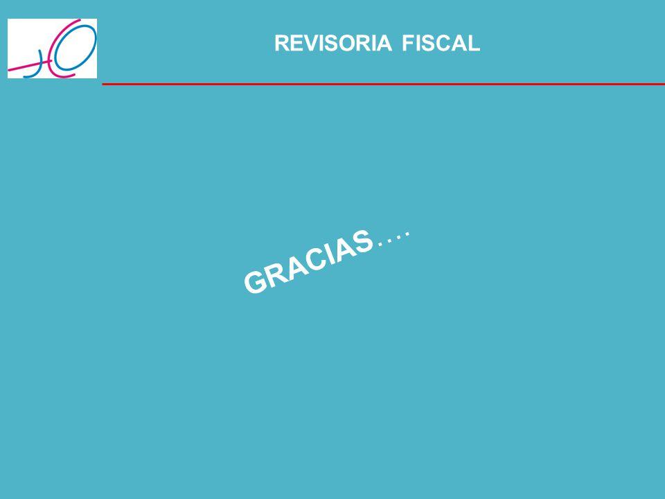 REVISORIA FISCAL GRACIAS….