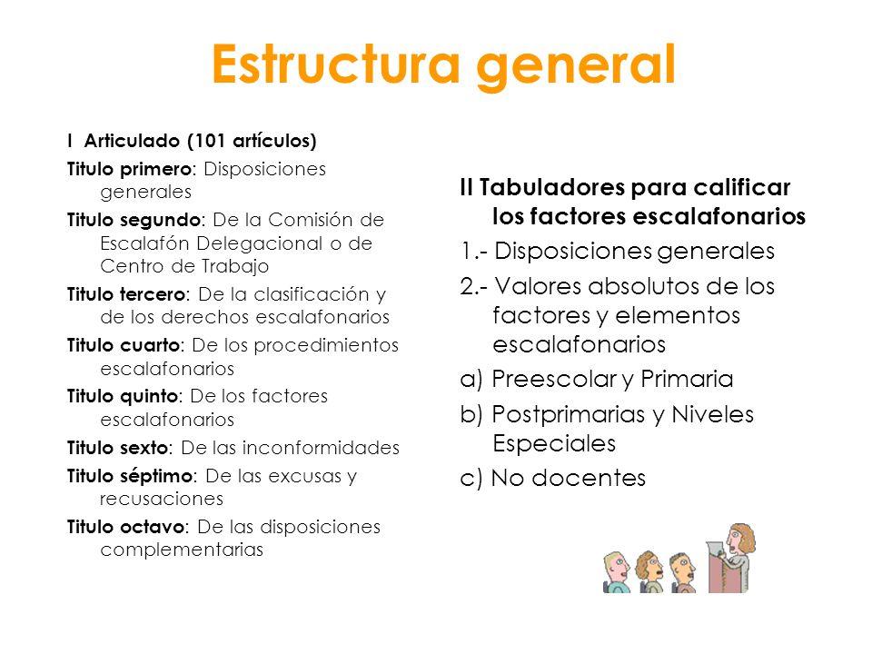 Estructura general I Articulado (101 artículos) Titulo primero: Disposiciones generales.