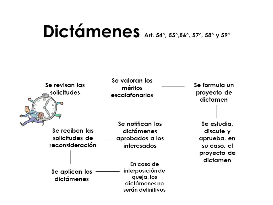 Dictámenes Art. 54°, 55°,56°, 57°, 58° y 59°