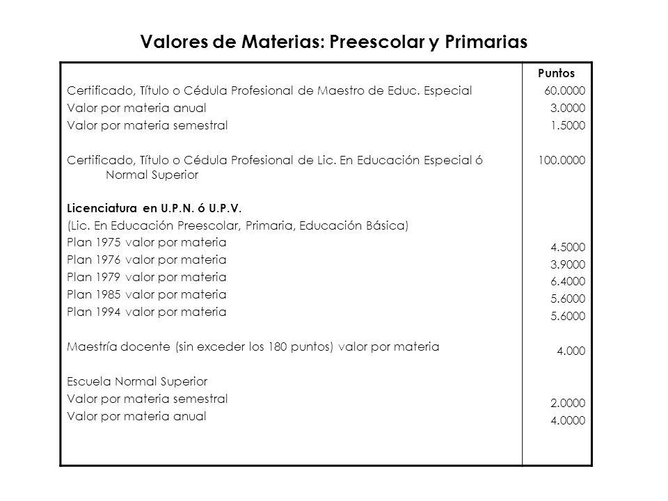 Valores de Materias: Preescolar y Primarias