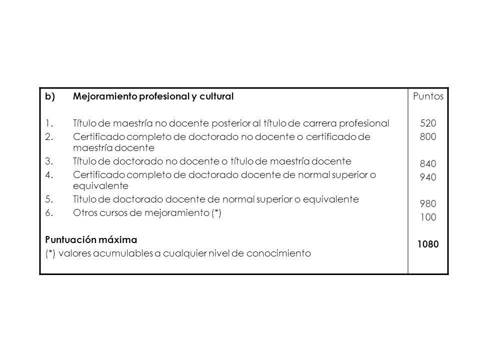 Mejoramiento profesional y cultural