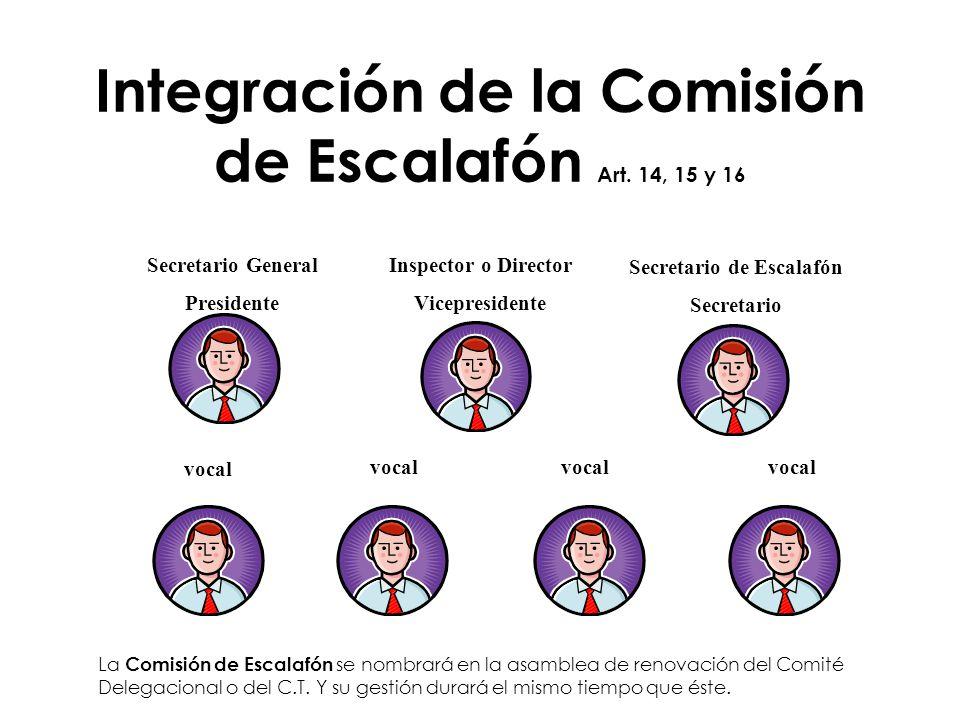 Integración de la Comisión de Escalafón Art. 14, 15 y 16