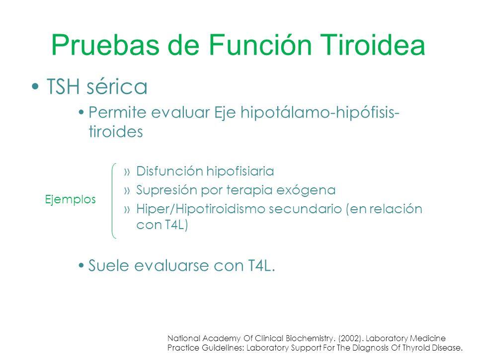 Pruebas de Función Tiroidea