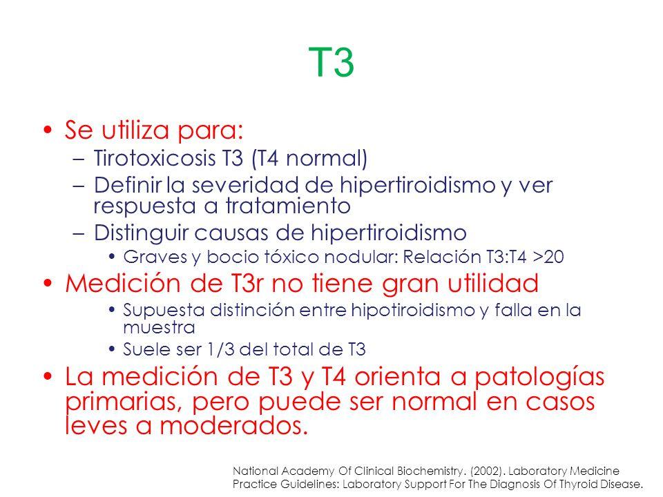 T3 Se utiliza para: Medición de T3r no tiene gran utilidad