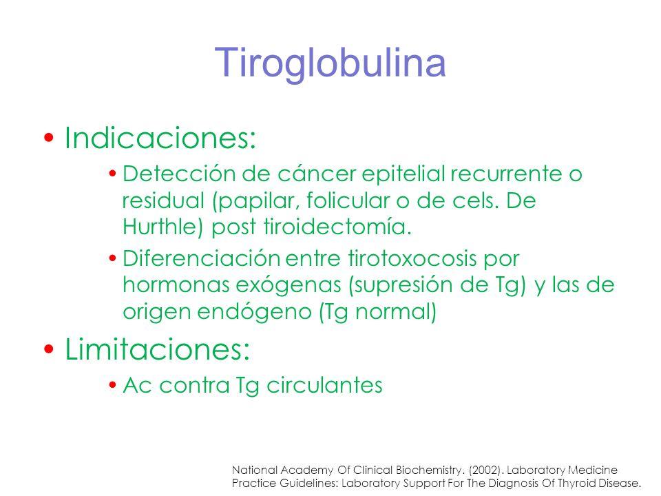 Tiroglobulina Indicaciones: Limitaciones: