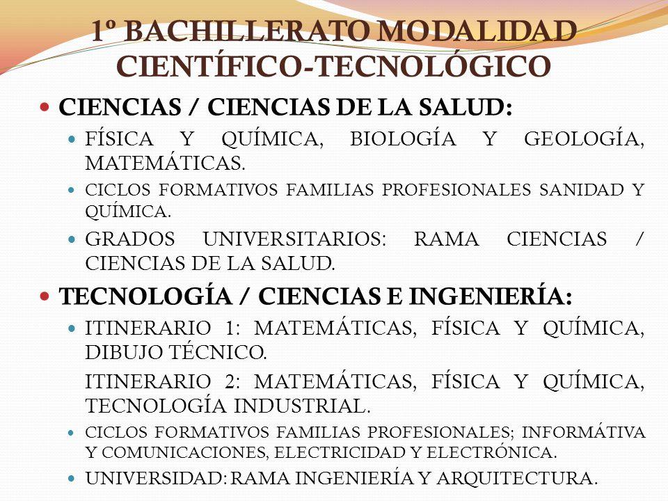 1º BACHILLERATO MODALIDAD CIENTÍFICO-TECNOLÓGICO