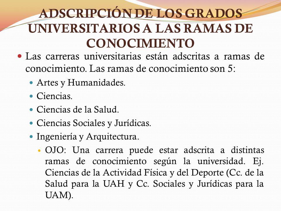 ADSCRIPCIÓN DE LOS GRADOS UNIVERSITARIOS A LAS RAMAS DE CONOCIMIENTO