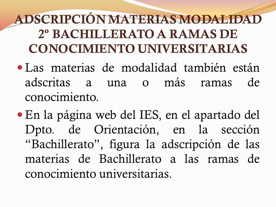 ADSCRIPCIÓN MATERIAS MODALIDAD 2º BACHILLERATO A RAMAS DE CONOCIMIENTO UNIVERSITARIAS