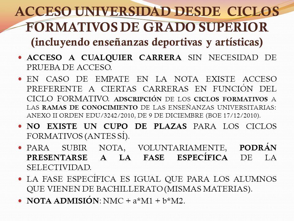 ACCESO UNIVERSIDAD DESDE CICLOS FORMATIVOS DE GRADO SUPERIOR (incluyendo enseñanzas deportivas y artísticas)