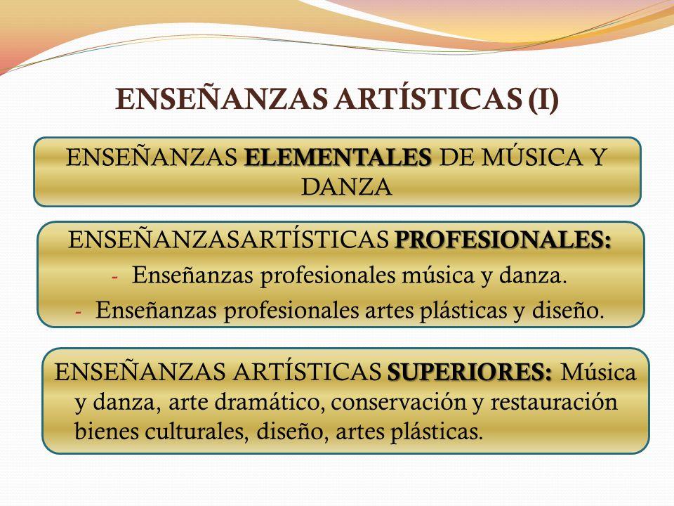 ENSEÑANZAS ARTÍSTICAS (I)