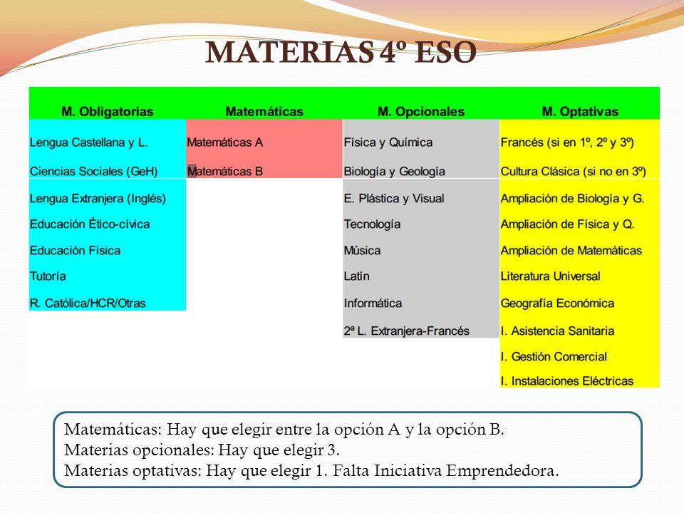 MATERIAS 4º ESO Matemáticas: Hay que elegir entre la opción A y la opción B. Materias opcionales: Hay que elegir 3.