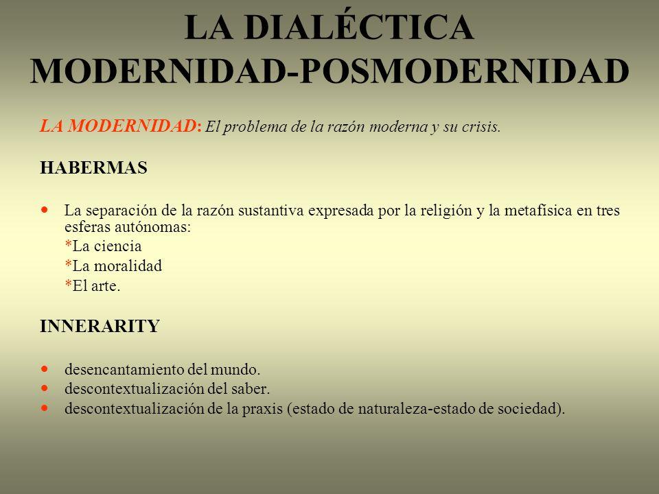 LA DIALÉCTICA MODERNIDAD-POSMODERNIDAD
