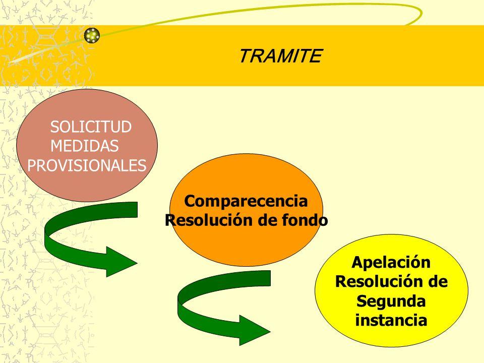 TRAMITE SOLICITUD MEDIDAS PROVISIONALES Comparecencia