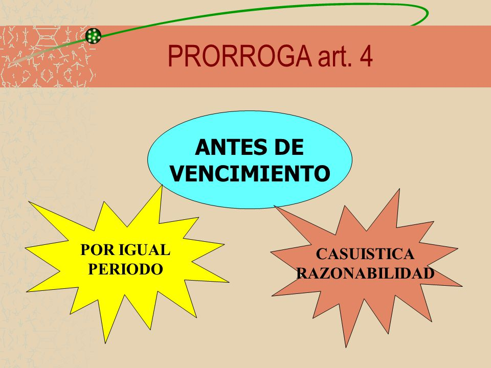 PRORROGA art. 4 ANTES DE VENCIMIENTO POR IGUAL CASUISTICA PERIODO