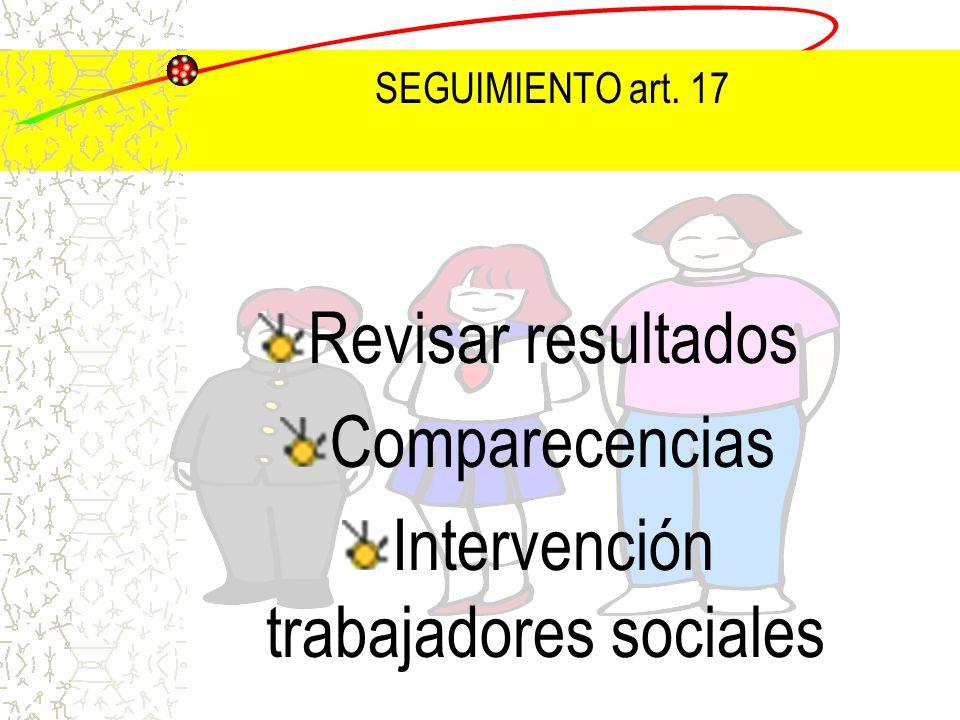 Intervención trabajadores sociales