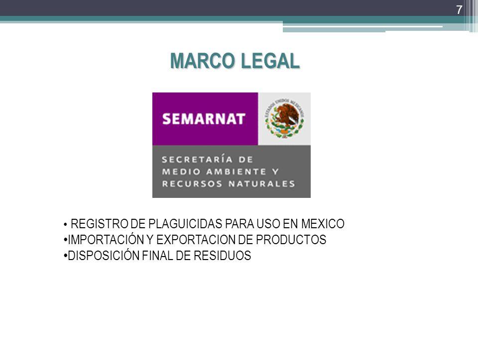 MARCO LEGAL IMPORTACIÓN Y EXPORTACION DE PRODUCTOS