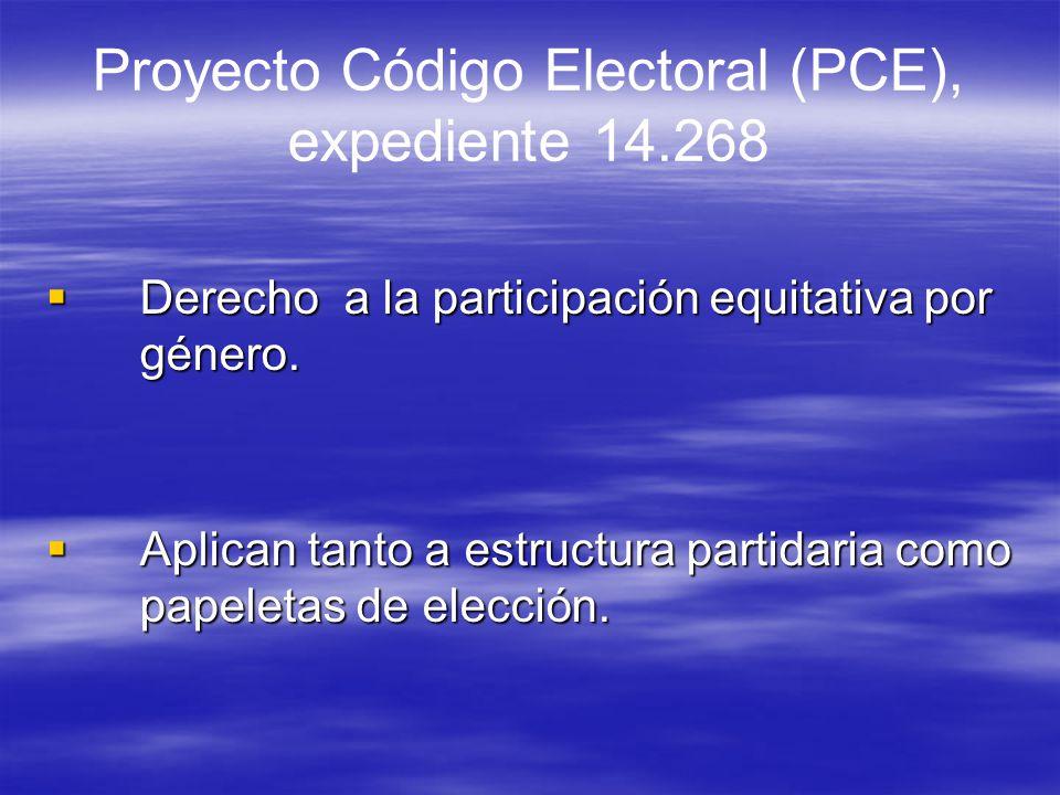 Proyecto Código Electoral (PCE), expediente 14.268