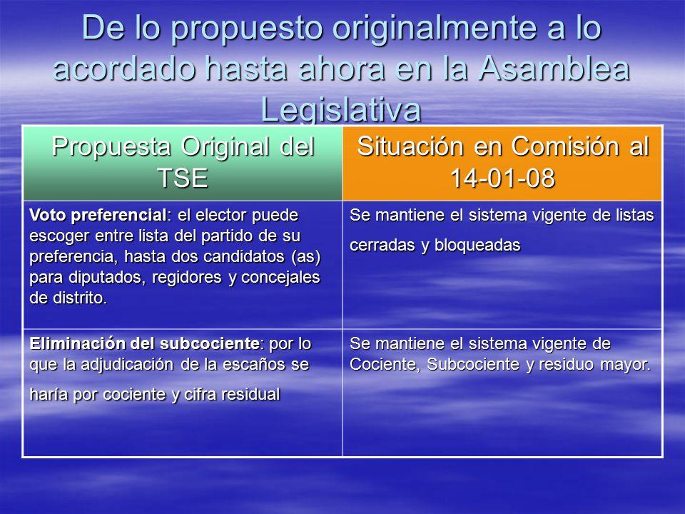 De lo propuesto originalmente a lo acordado hasta ahora en la Asamblea Legislativa