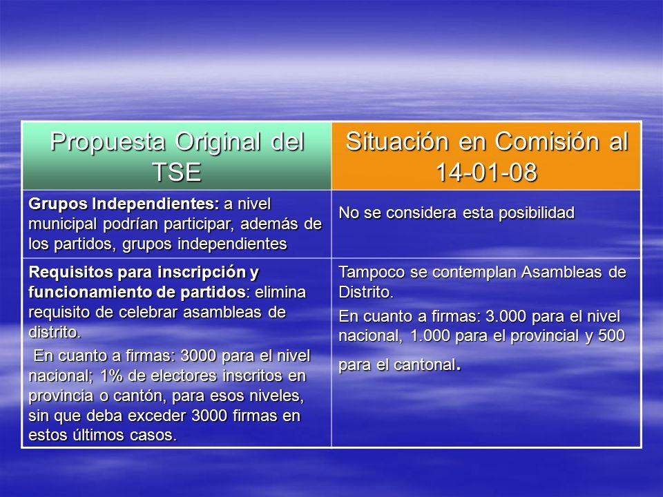 Propuesta Original del TSE Situación en Comisión al 14-01-08