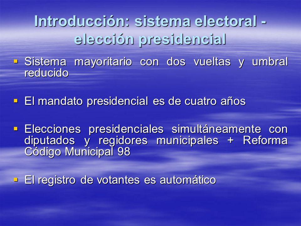 Introducción: sistema electoral - elección presidencial