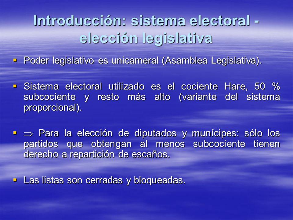 Introducción: sistema electoral - elección legislativa