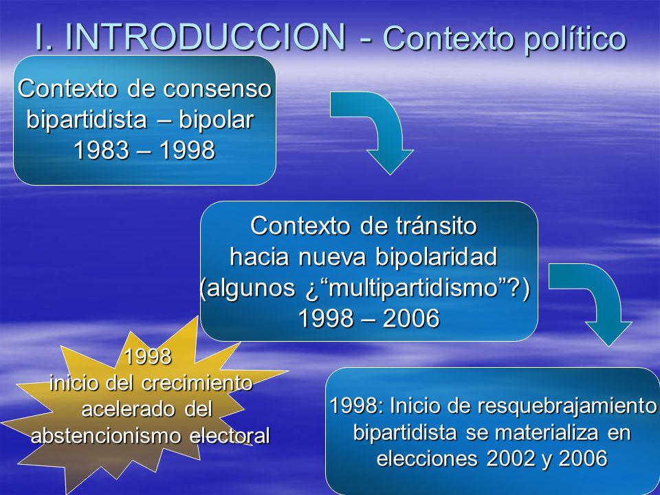I. INTRODUCCION - Contexto político