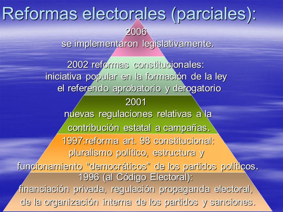 Reformas electorales (parciales):
