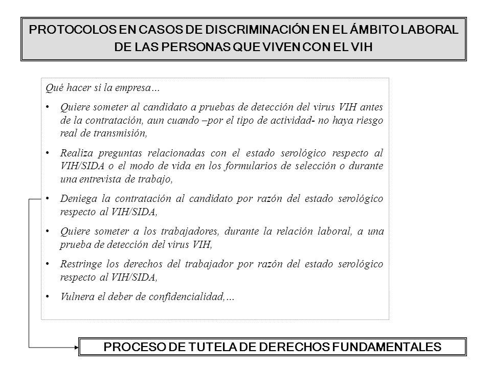 PROCESO DE TUTELA DE DERECHOS FUNDAMENTALES