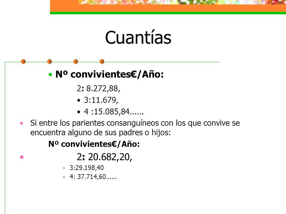 Cuantías Nº convivientes€/Año: 2: 8.272,88, 2: 20.682,20, 3:11.679,