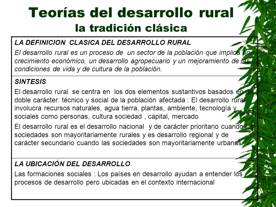 Teorías del desarrollo rural la tradición clásica