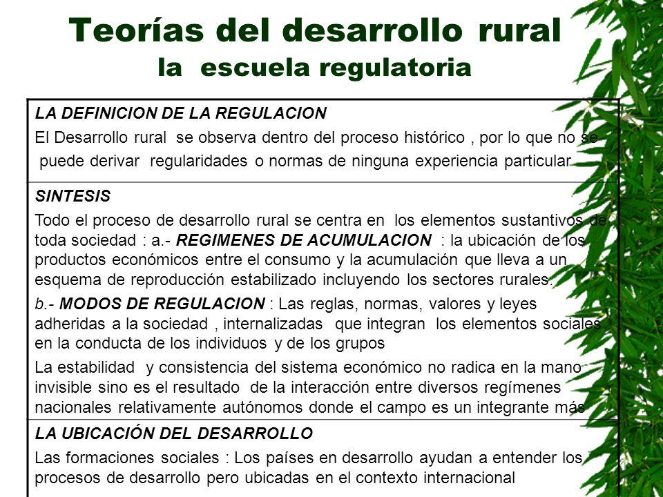 Teorías del desarrollo rural la escuela regulatoria