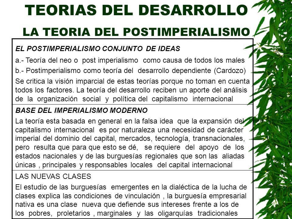 TEORIAS DEL DESARROLLO LA TEORIA DEL POSTIMPERIALISMO