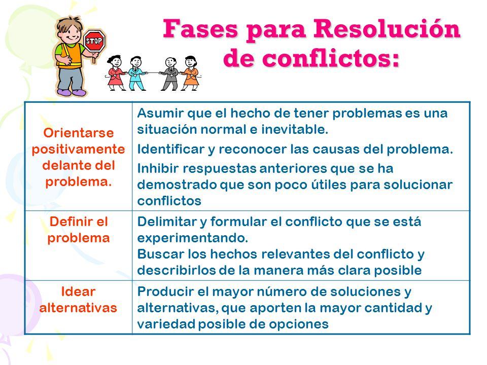 Fases para Resolución de conflictos: