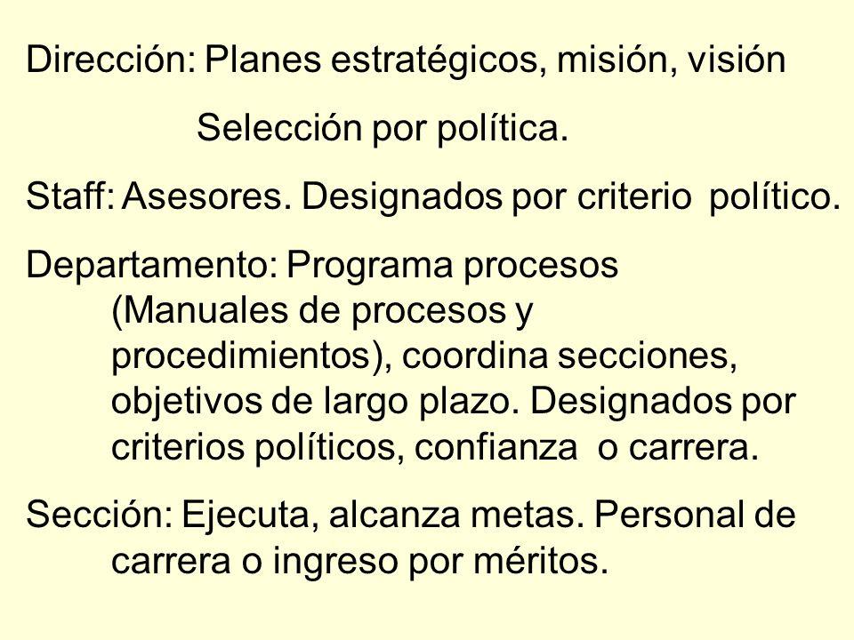 Dirección: Planes estratégicos, misión, visión