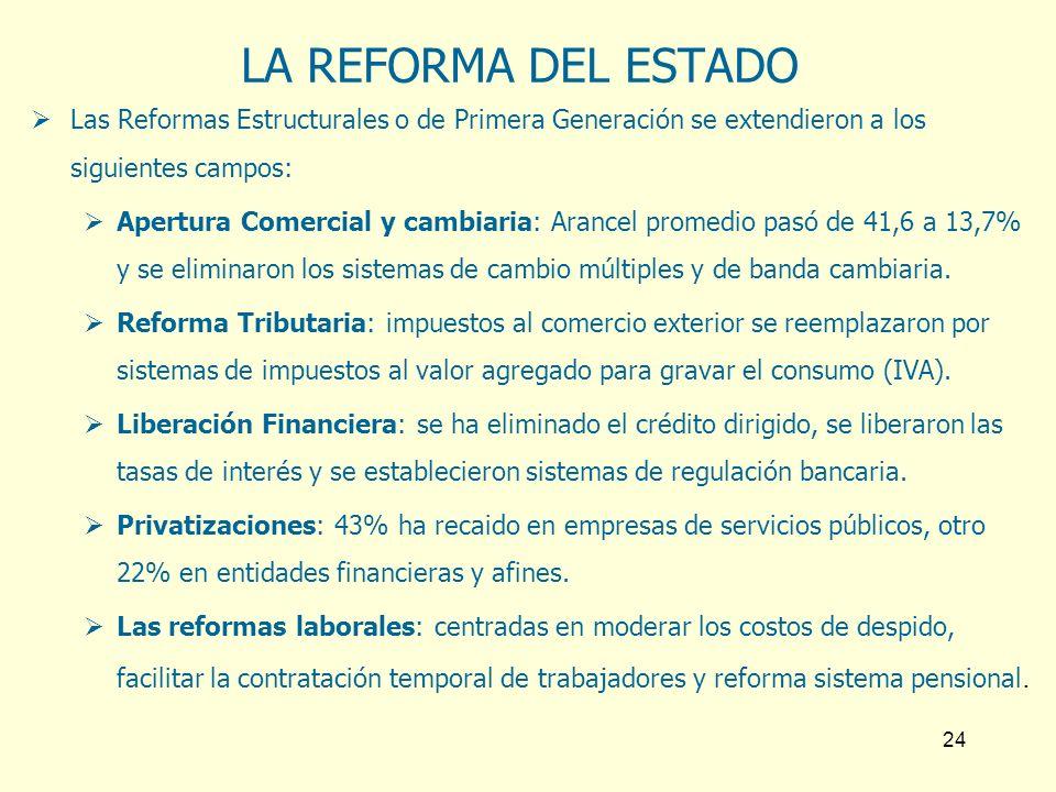 LA REFORMA DEL ESTADO Las Reformas Estructurales o de Primera Generación se extendieron a los siguientes campos: