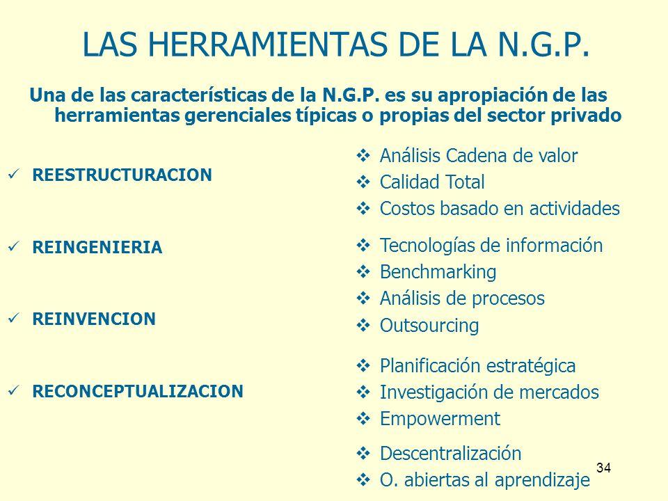 LAS HERRAMIENTAS DE LA N.G.P.