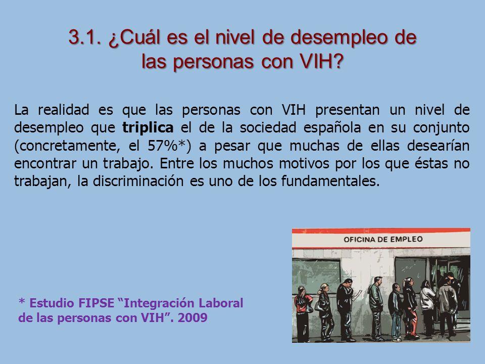 3.1. ¿Cuál es el nivel de desempleo de las personas con VIH