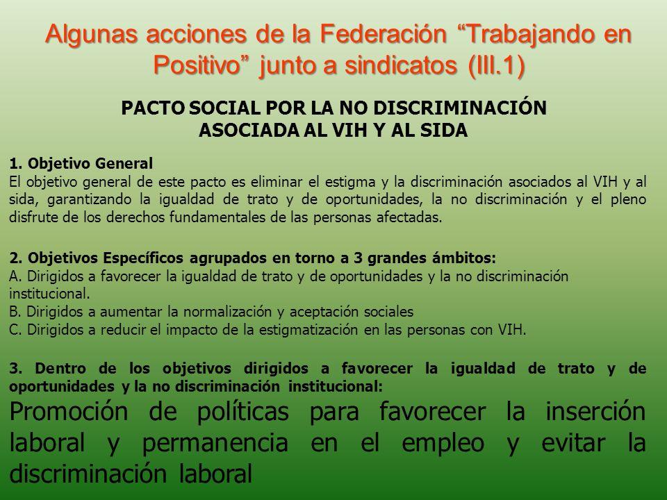 PACTO SOCIAL POR LA NO DISCRIMINACIÓN ASOCIADA AL VIH Y AL SIDA